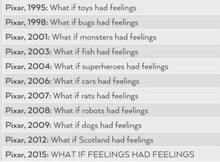Meme de Pixar. What if had feelings.