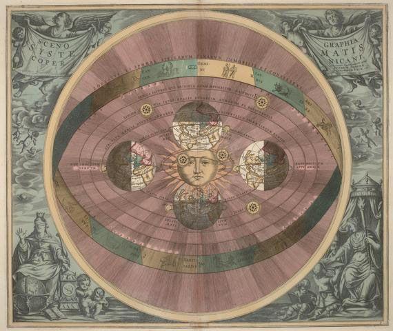 Obra de Andreas Cellarius. Harmonía Macrocósmica. Tlön y Borges. Sistema heliocéntrico.